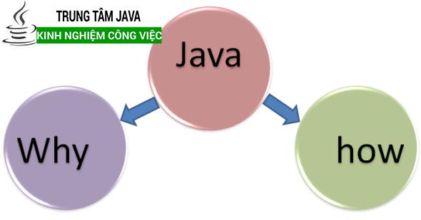 tài liệu học java web trọn bộ